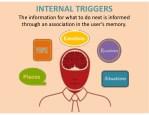 internaltriggers