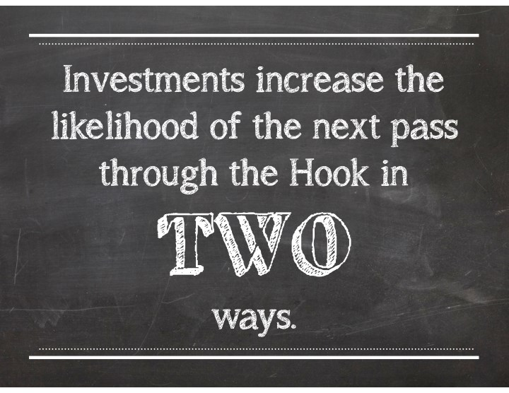 Investments increase the