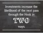 investments increase the likelihood of the next