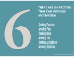 therearesixfactors thatcanincrease motivation