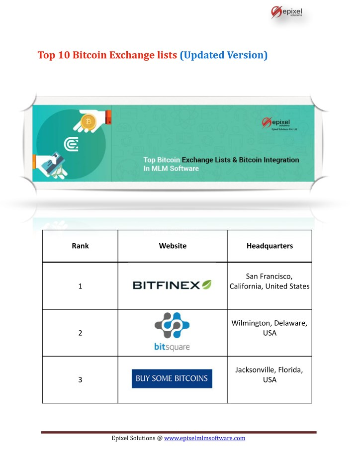Presearch token exchange download : Loci token release australia