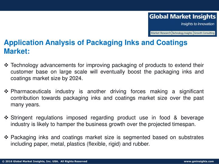 Application analysis of packaging inks