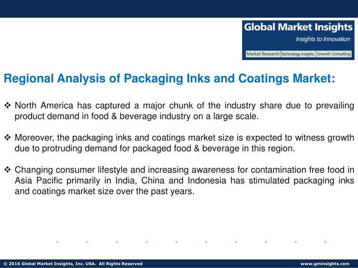 Regional analysis of packaging inks and coatings