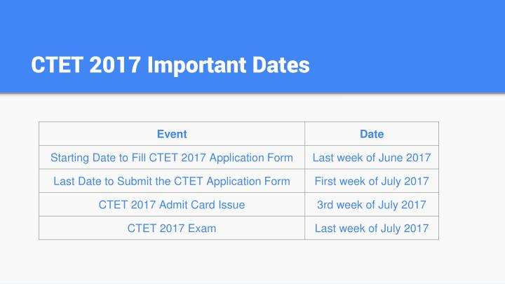 PPT - How To Fill CTET Application Form 2017? PowerPoint ... Application Form Ctet on application to date my son, application to join motorcycle club, application error, application service provider, application in spanish, application database diagram, application insights, application to rent california, application for scholarship sample, application trial, application to be my boyfriend, application template, application submitted, application clip art, application for employment, application approved, application to join a club, application meaning in science, application for rental, application cartoon,