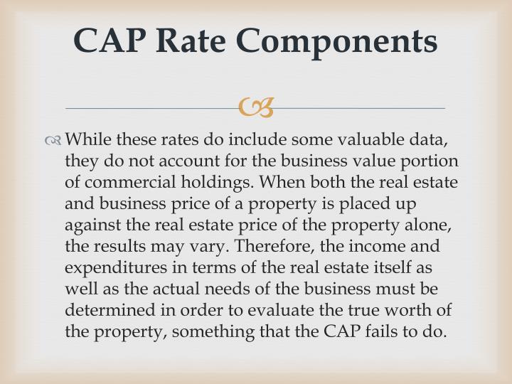 CAP Rate Components