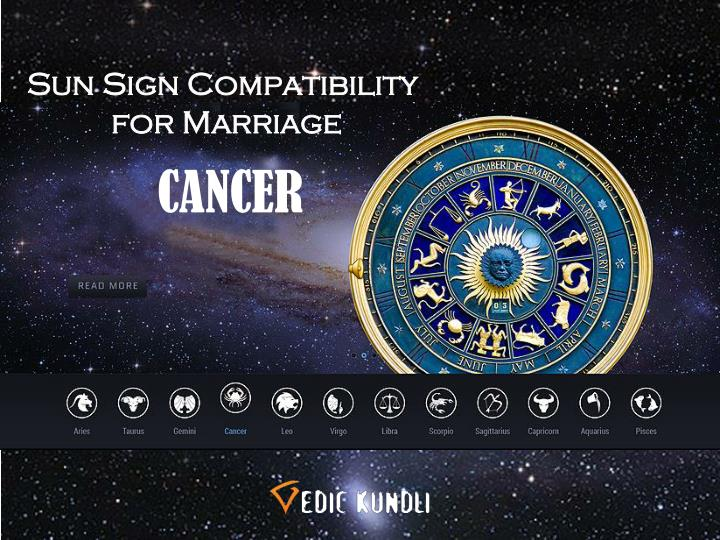 PPT - Sun Sign Compatibility for Marriage PowerPoint