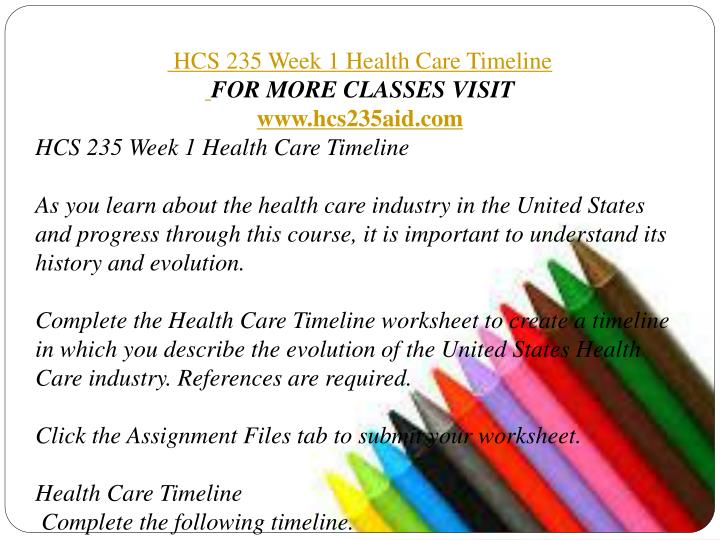 hcs 235 week 2 healthcare terms Hcs 235 week 2 health care utilization paper resource: undergraduate apa sample paper from the center for writing excellence there are several factors that can influence the access to and usage of health care.