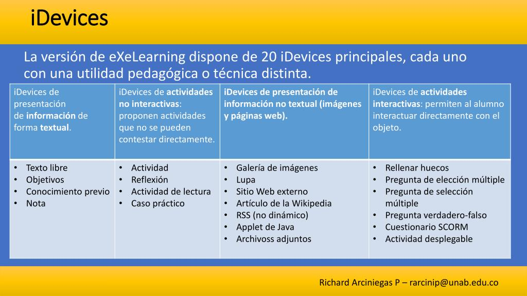 PPT - Taller exe-learning PowerPoint Presentation - ID:7619397