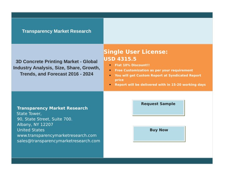 2020 orthopedic prosthetics industry india market The report also provides company shares and distribution shares data and global corporate-level profiles of the key market participants, pipeline products, and news and deals related to the orthopedic prosthetics market wherever available the data in the report is derived from dynamic.