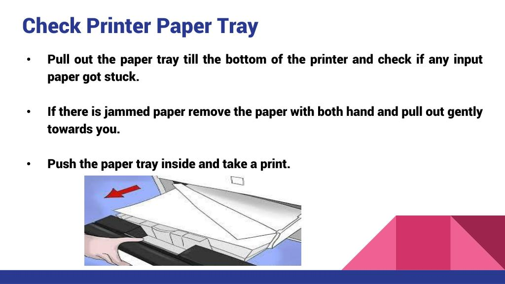PPT - Fix HP Officejet 4650 Paper Jam Issues PowerPoint