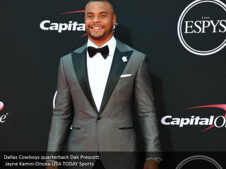 Dallas Cowboys quarterback Dak Prescott.  Jayne Kamin-Oncea-USA TODAY Sports
