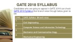 gate 2018 syllabus candidates who are going