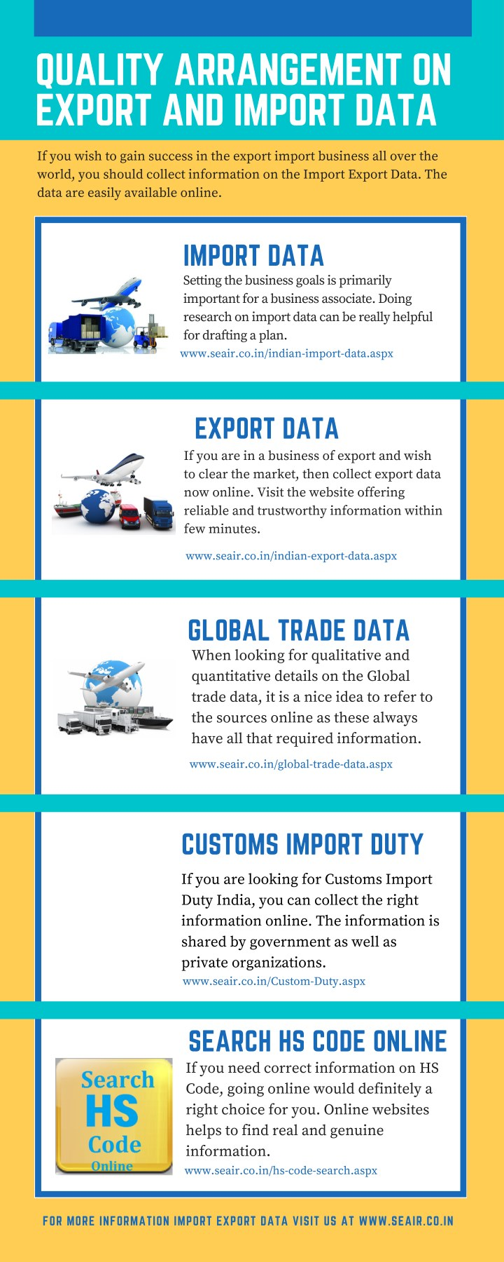 PPT - Quality Arrangement On Export and Import Data PowerPoint