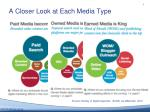 a closer look at each media type