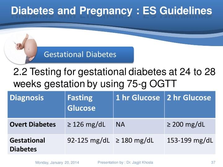 the gestational diabetes test