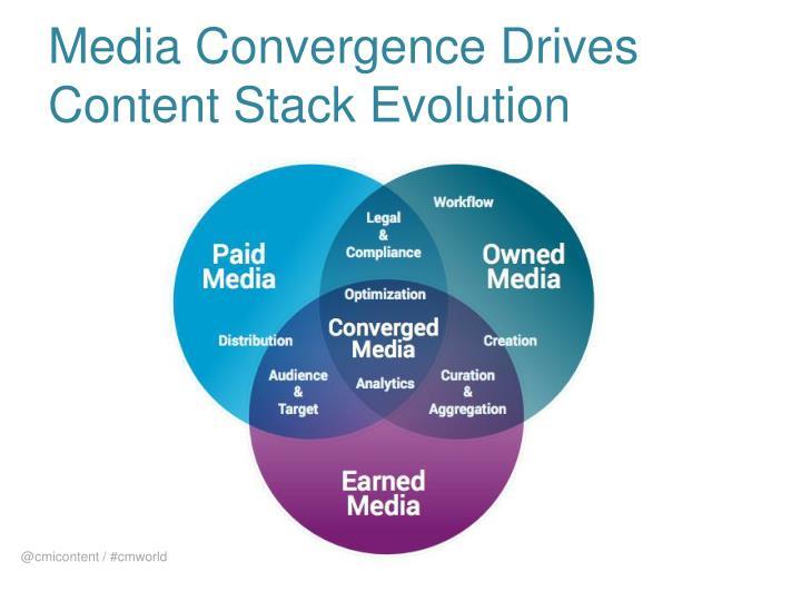 media convergence