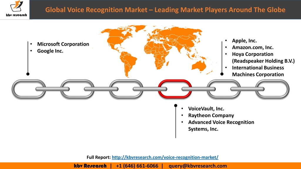 PPT - Global Voice Recognition Market (2017-2023) PowerPoint