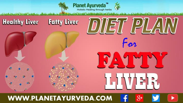 PPT - Fatty Liver Disease Diet Plan : Foods To Eat and Avoid