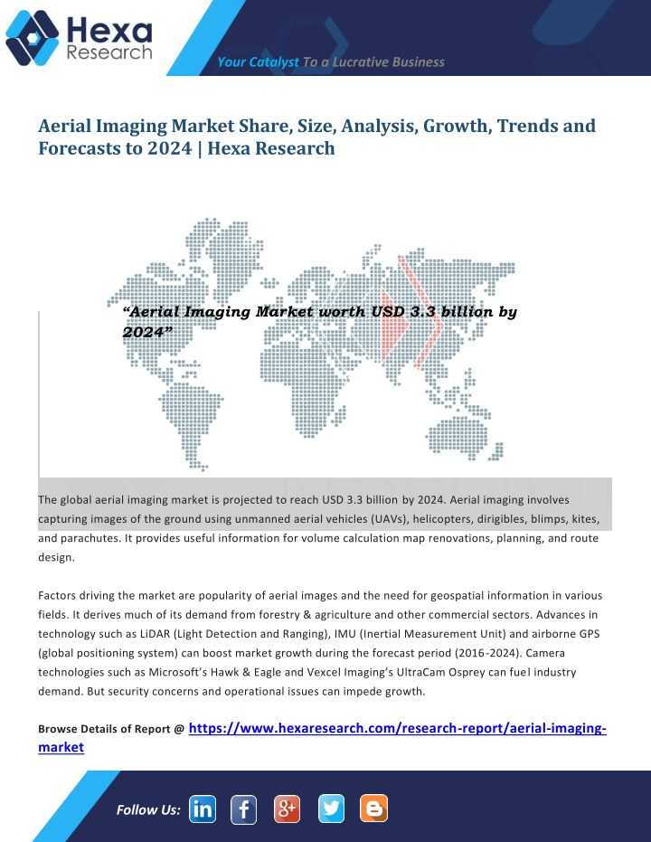 PPT Aerial Imaging Market PowerPoint Presentation Free