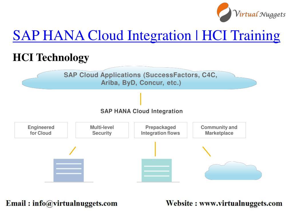 PPT - SAP HCI Online Training PowerPoint Presentation - ID:7685496