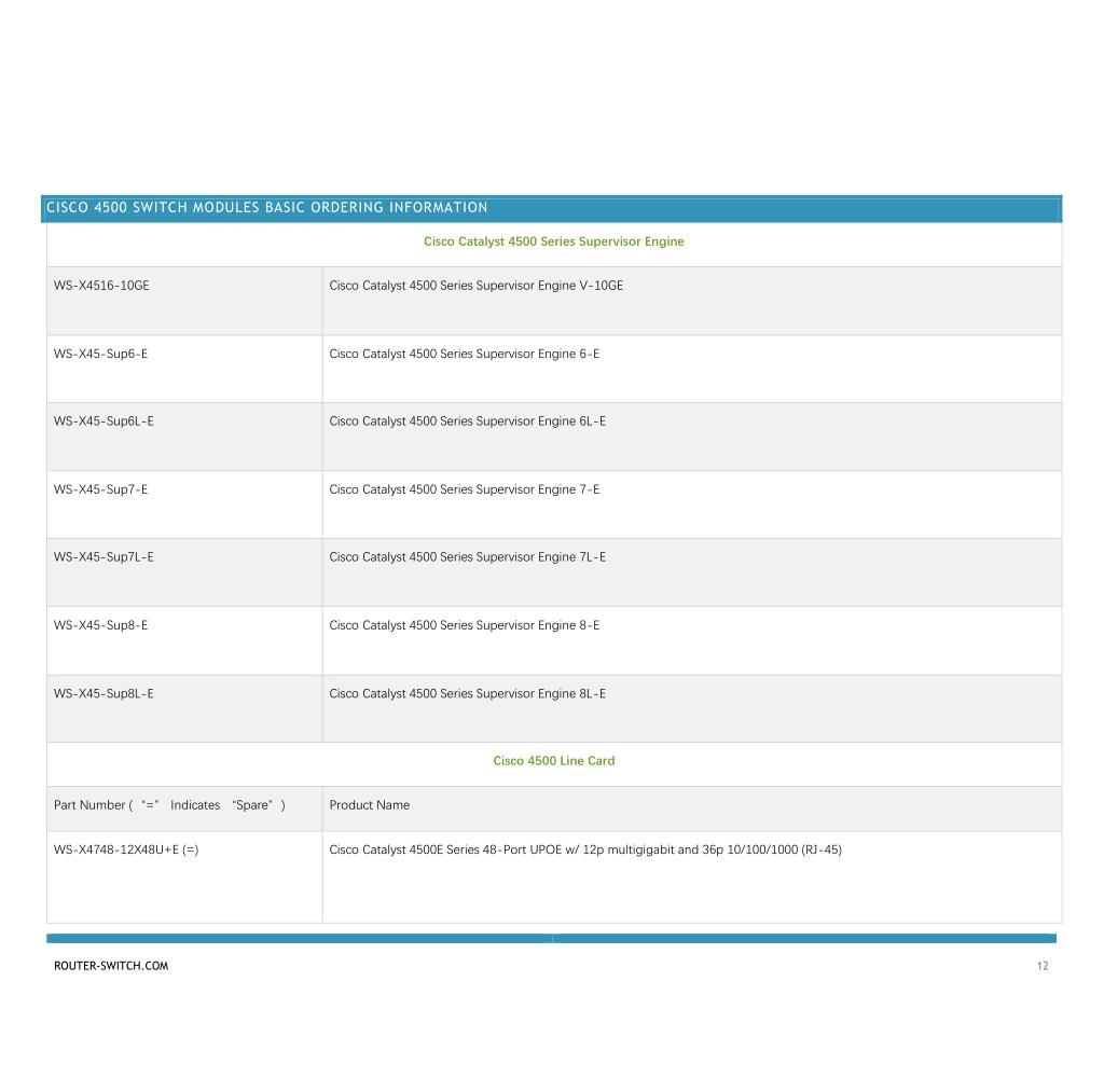 Catalyst 4500 supervisor datasheet