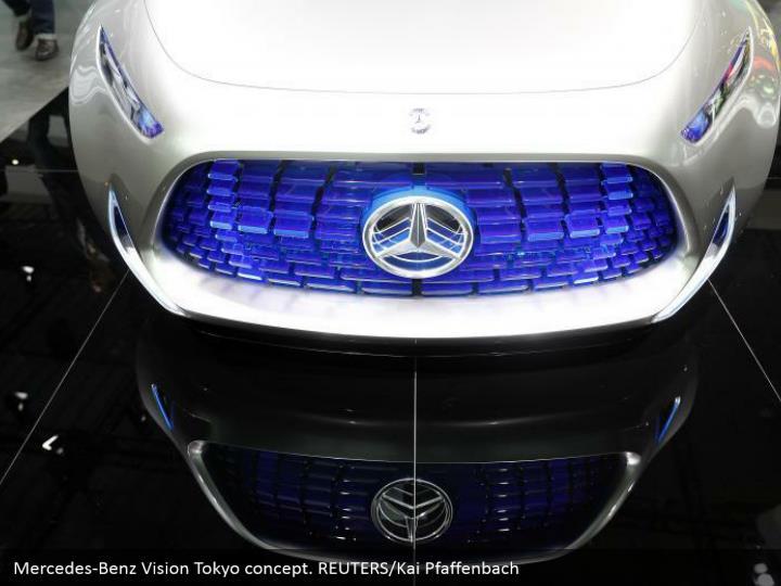 Ppt Cars In Frankfurt Motor Show 2017 Powerpoint