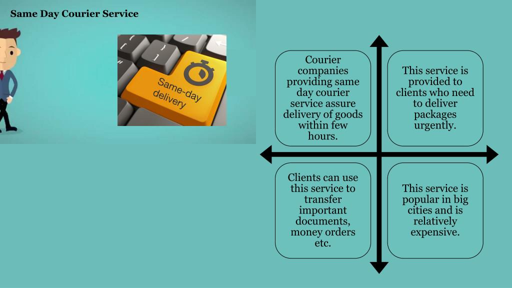PPT - Courier Service Providers in UAE | Courier Companies