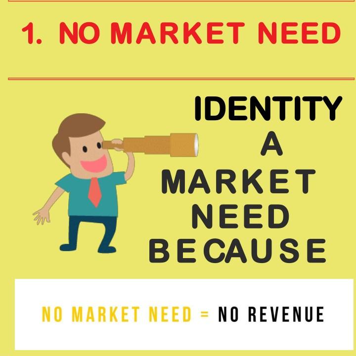 No market need, Entrepreneurs