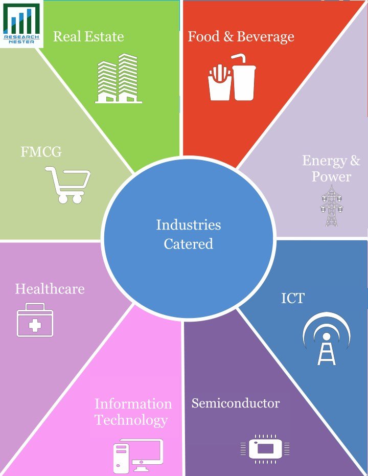 fmcg industry trends swot analysis