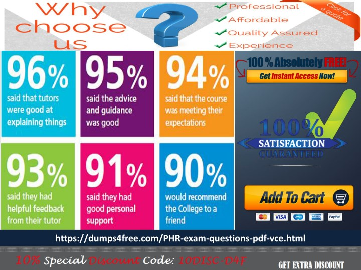 Ppt Latest Hrci Phr Professional In Human Resources Exam Study