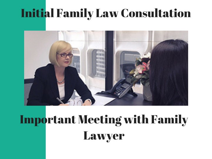why is the initial consultation important The initial consultation is important - in their eyes - because it is where all the previous stuff is assessed you also use the time to discuss any realistically, the initial consultation is a place for acquiring information and exploring the client's history it is also when you might choose to assess.