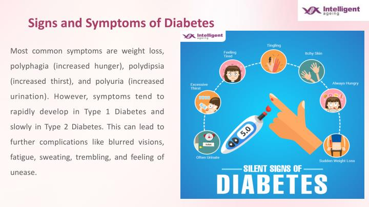understanding diabetes essay Understanding diabetes and its complications essay - understanding diabetes and its complications an estimated 16 million people in the united states have diabetes-more than one third are not aware that they have the disease this year alone, more than 798,000 cases will be diagnosed.