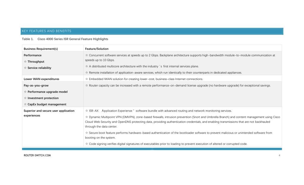 PPT - CISCO 4000 SERIES ROUTER DATASHEET PowerPoint Presentation