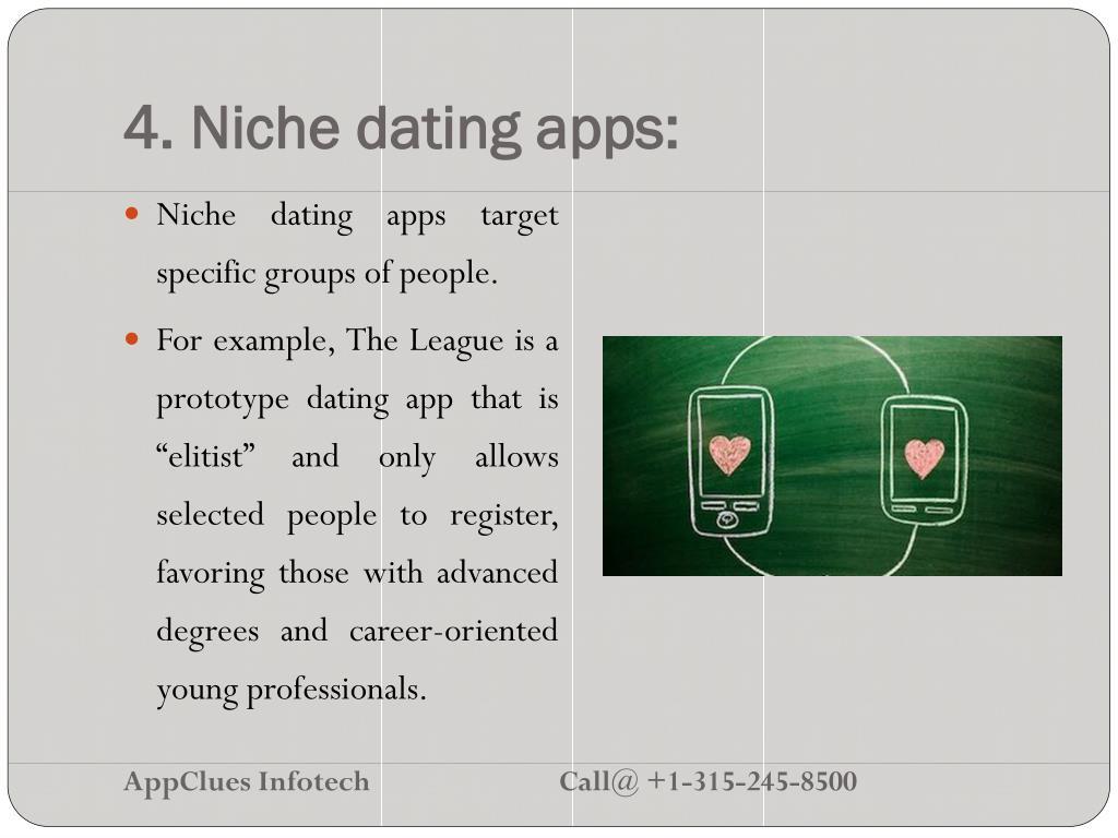 Ideeën voor dating site