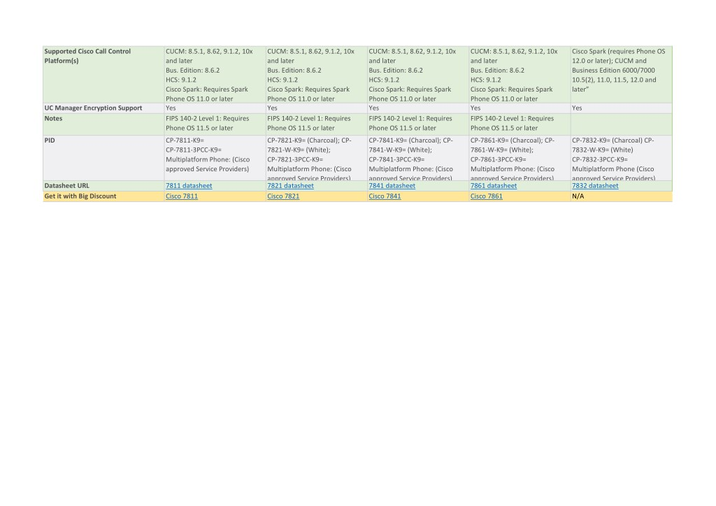 PPT - Cisco IP Phone 7800 Series Data Sheet & Compare Models