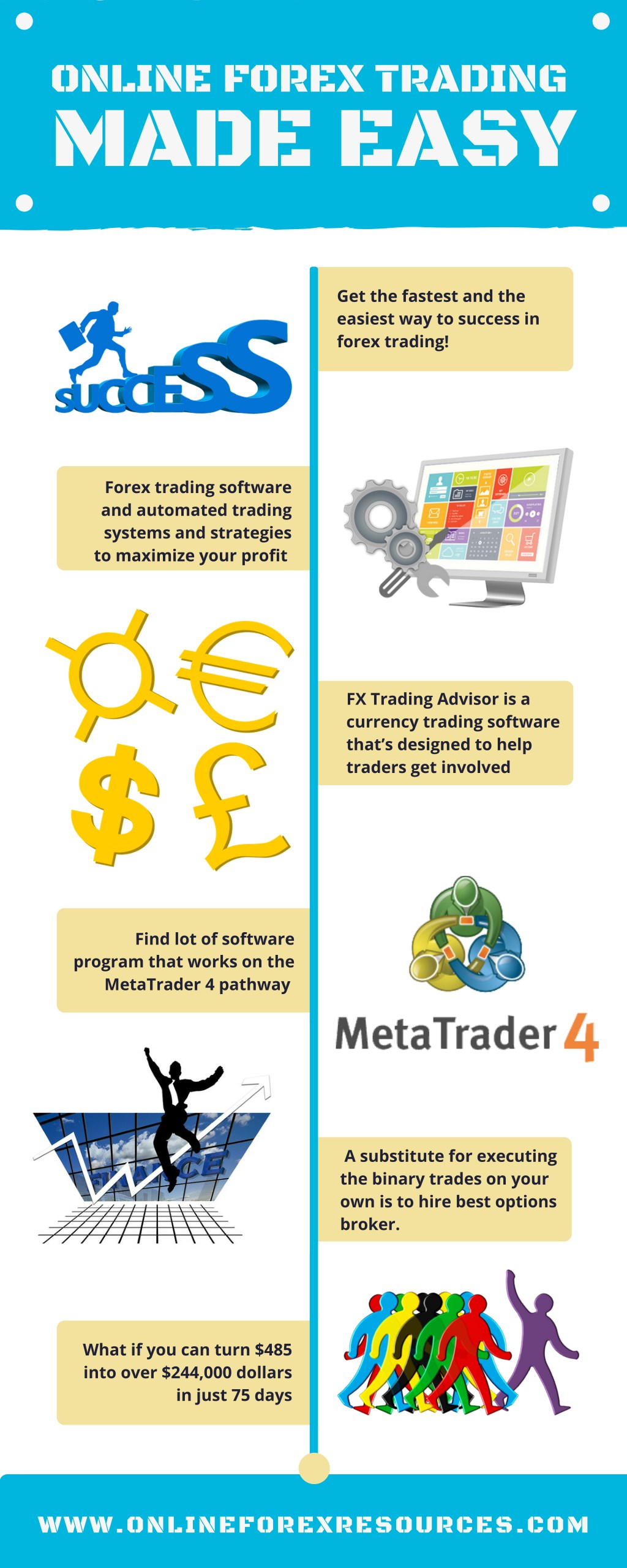 Ppt Forex Trading Strategies Make