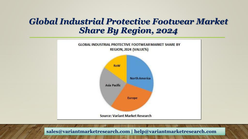 Global Industrial Protective Footwear Market Share By ...