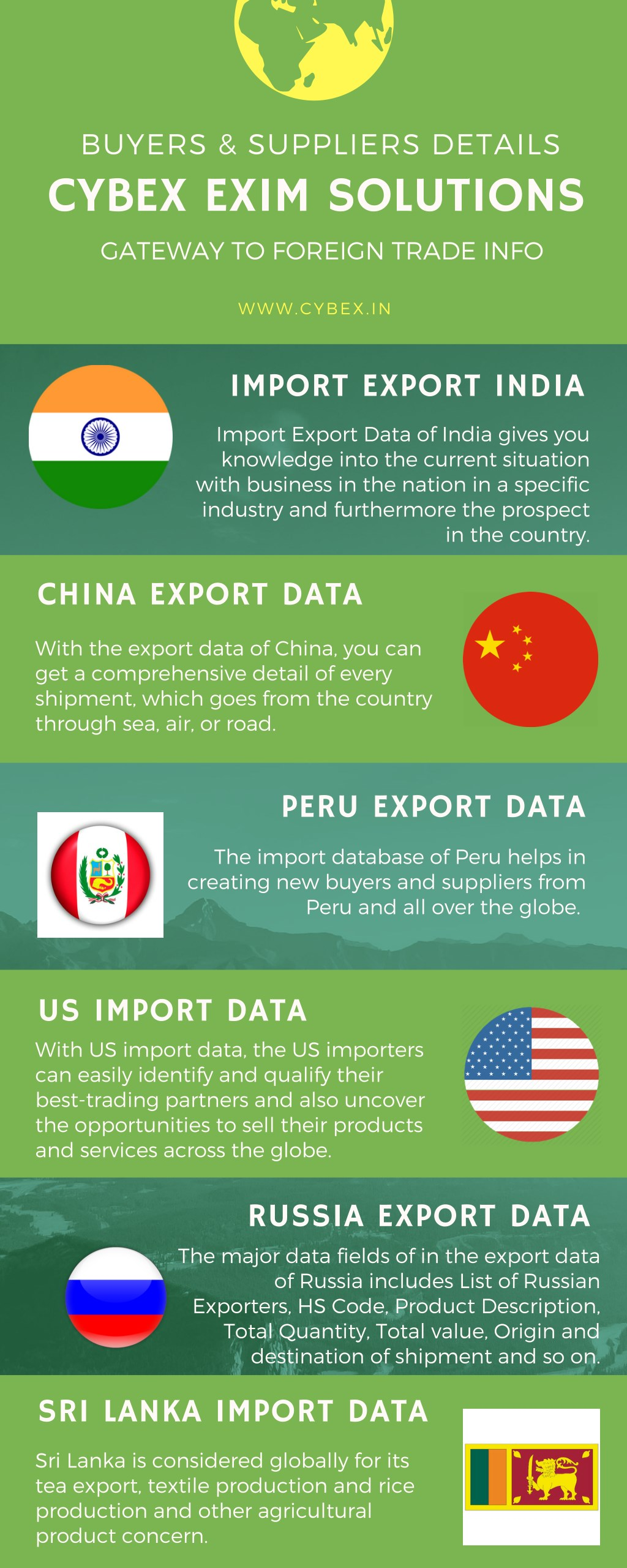 PPT - Export Import Data - Cybex Exim Solutions PowerPoint