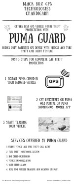 Ppt Gps Vehicle Tracking System Gps Car Tracker Gps