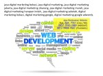 jasa digital marketing bekasi jasa digital