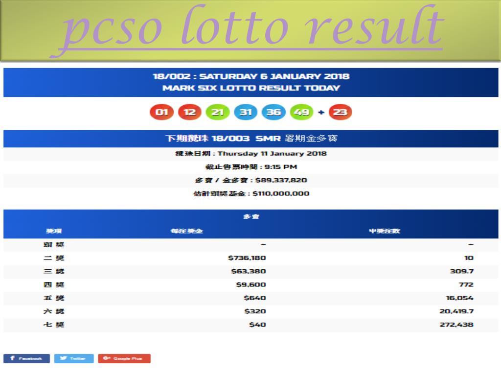 PPT - LottoWarrior | PCSO,Swertres,EZ2,MarkSix lotto results