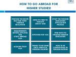how to go abroad for higher studies 1