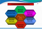 transputec cyber security domain