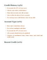 credit history 15