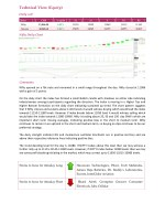 technical view equity