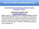 acct 504 mart teaching effectively 12