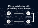 mining gets better with groundhog in just 4 steps