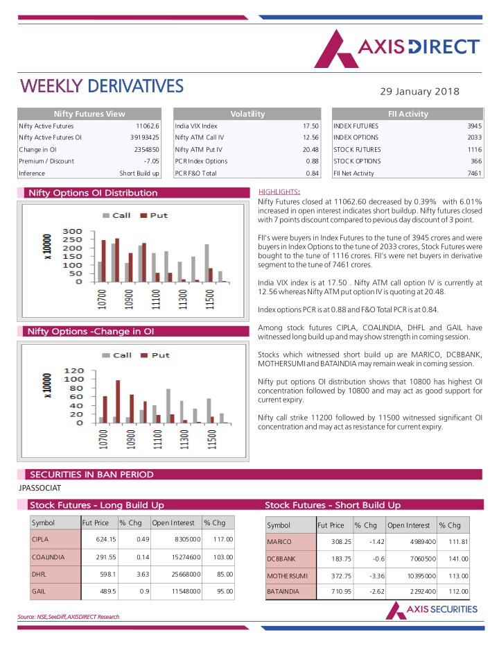 weekly weekly derivatives derivatives n.