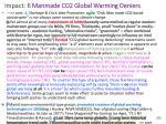 impact 6 manmade co2 global warming d eniers