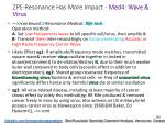 zpe resonance has more impact med 4 wave virus